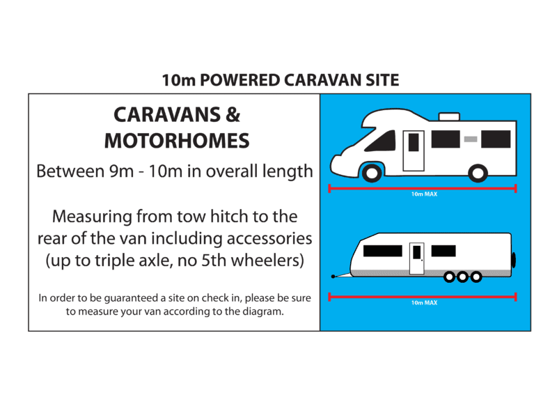 10m Powered Caravan Site Infographic (web)