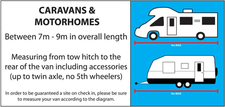 Allowance for between 7m and 9m caravan sites. Caravans and Motorhomes up to twin axle