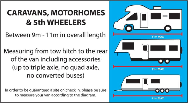 Allowance for 9m to 11m caravan sites. Caravans, Motorhomes and 5th Wheelers