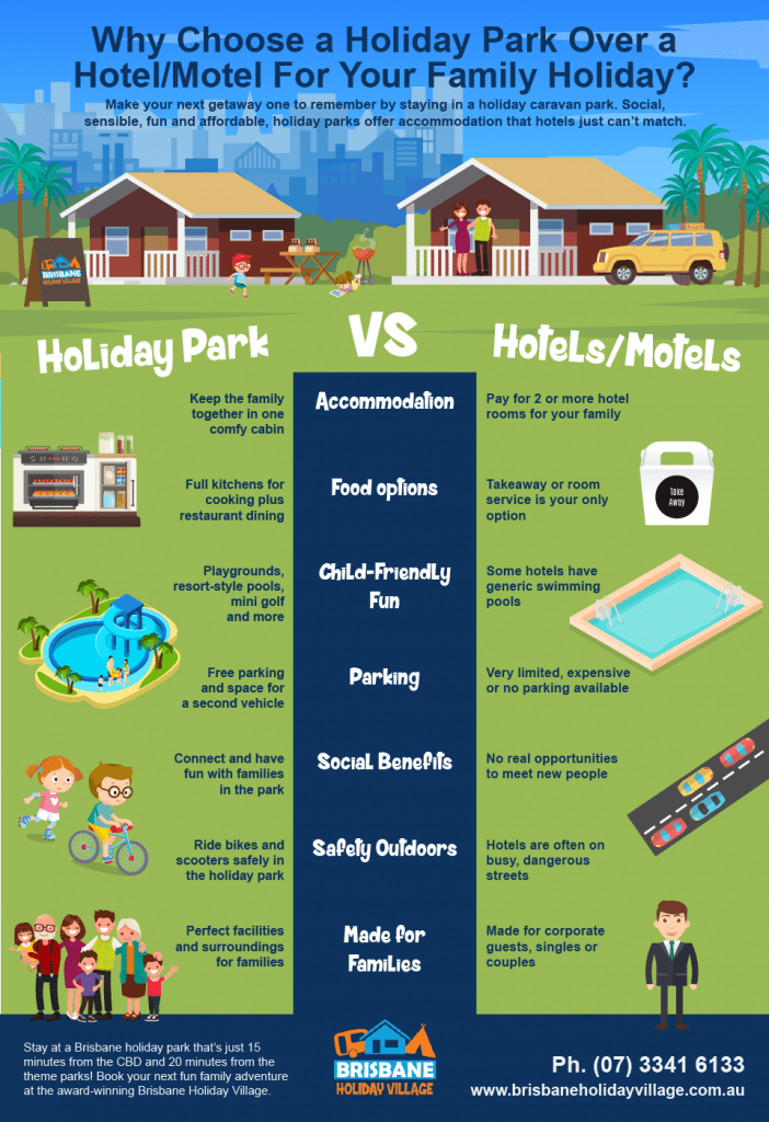 BHV - Why Choose a Holiday Parks Infographic
